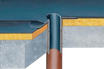Seturi și accesorii pentru acoperișuri plate și înclinate